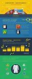 Chemistry Infographics Layout Stock Photos