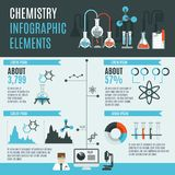 Chemistry Infographics Set Stock Photography