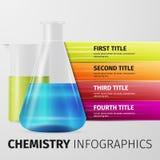 Chemistry infographics Royalty Free Stock Photos
