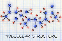 Chemistry inspired illustration with text Molecular Structure Stock Photos