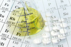 Chemistry reaction formula Royalty Free Stock Images