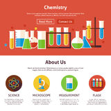 Chemistry Science Flat Web Design Template Royalty Free Stock Photos