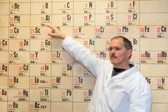 Chemistry teacher pointing at periodic table. Chemistry teacher points at periodic table hanging at the wall royalty free stock photos