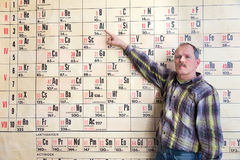 Chemistry teacher pointing at periodic table Stock Photos