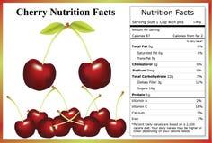 Cherry Nutrition Facts lizenzfreie stockbilder