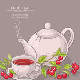 Cherry tea backgrond Royalty Free Stock Images