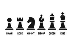 Chess icons set Royalty Free Stock Photos