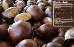 Chestnut - Nutrition. The nutritional data of the chestnut Royalty Free Stock Images