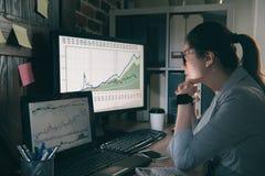 Chińscy godny zaufania analitycy skupiający się Obrazy Stock