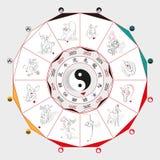 Chiński zodiaka koło z znakami Obrazy Stock