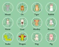 chiński horoskop Zdjęcie Royalty Free