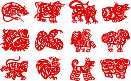 chiński zodiak Obrazy Stock