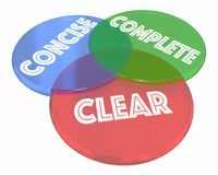 Chiara comunicazione completa concisa Venn Diagram 3d Illustratio Fotografia Stock