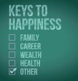 Chiavi a progettazione dell'illustrazione di felicità Fotografia Stock Libera da Diritti
