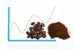 Chicchi di caffè di Infographic fotografia stock libera da diritti
