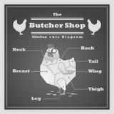 Chicken cuts diagram Butcher shop background Stock Photo