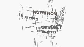 Chicken Healthy food dieting weight loss concept wordcloud text typography. Health food nutrition diet words on white background, healthy eating dieting weight royalty free illustration