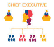 Chief executive Royalty Free Stock Image