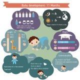 Child development infographics Royalty Free Stock Image