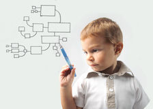 Child drawing a system. Child drawing a business system royalty free stock images