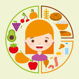 Child nutrition design Royalty Free Stock Photography