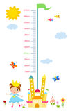 The child`s height illustrations Royalty Free Stock Photos