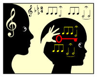 Childhood Music Education. Concept sign of mother or teacher teaching a child in classical music Stock Images
