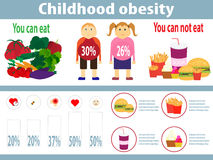 Childhood obesity infographics. Vector illustration Royalty Free Stock Images
