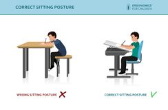 Children ergonomic. Wrong and correct sitting pose. Of a kid near the table royalty free illustration