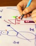 Children rysunek Fotografia Stock