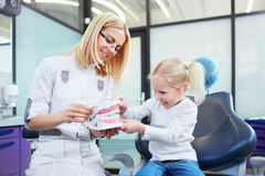 Children's dentist Royalty Free Stock Images