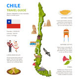 Chile Infographics orientering med översikten royaltyfri illustrationer