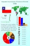 chile Infographics pour la présentation Tous les pays du monde illustration libre de droits