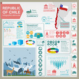 Chile infographics, statistical data, sights Royalty Free Stock Photos