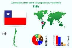 chile Tous les pays du monde Infographics pour la présentation illustration libre de droits