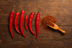 Chili gorący pieprze obrazy stock