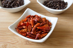 Chili II Royalty Free Stock Photo
