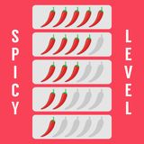 Chili pepper icon, spicy vegetable illustration. Chili pepper icon, spicy vegetable illustration royalty free illustration