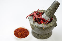 Chilli with mortar Royalty Free Stock Photography