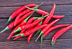 Chilli peppers Royalty Free Stock Photo