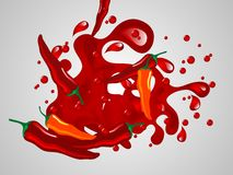 Chilli sauce Royalty Free Stock Image