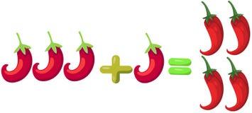 Chilli to learn mathematics. Illustration of isolated chilli to learn mathematics Royalty Free Stock Photos