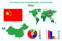 China Alle landen van de wereld Infographics voor presentatie stock illustratie