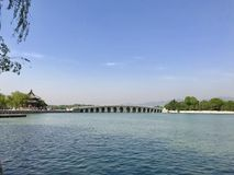 The Ancient Summer Palace in Beijing China. The China  Ancient Summer Palace in Beijing China Stock Photography