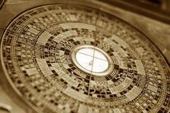 China Compass stock photography