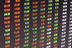 China's securities and Exchange Royalty Free Stock Image