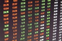 Chinas Wertpapiere und Austausch lizenzfreies stockbild