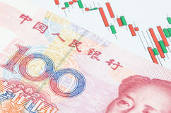 Chinese banknote on the candlestick stock chart Royalty Free Stock Photo