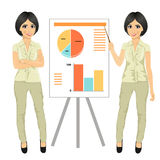 Chinese businesswoman standing near flip board pointing and explaining finances concept Stock Image