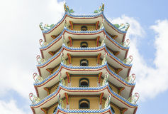 Chinese Castle in Sunny Day Royalty Free Stock Images